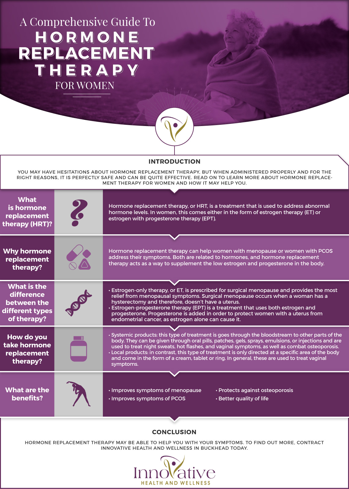 A Comprehensive Guide to Hormone Replacement Therapy for Women